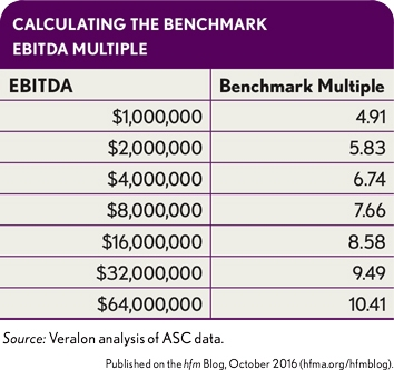 calculating-the-benchmark-ebitda-multiple