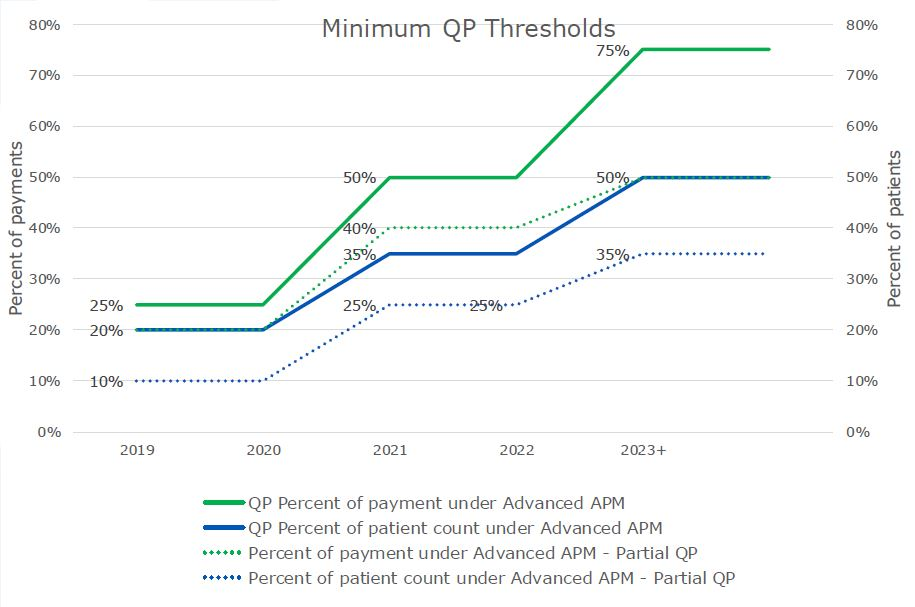 QPThresholdGraphic